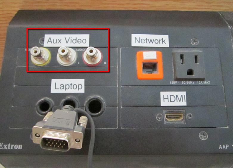 Aux video inputs.