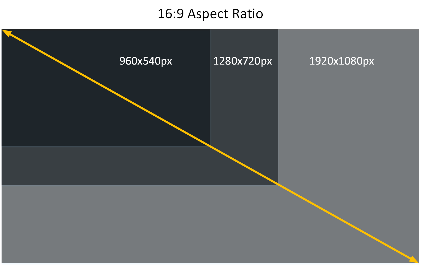 Digital Signage Content Aspect Ratio 16:9