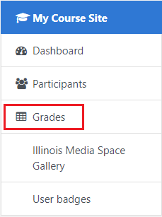 Navigation Block Grades