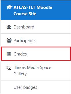 Select grades
