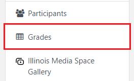 Click grades