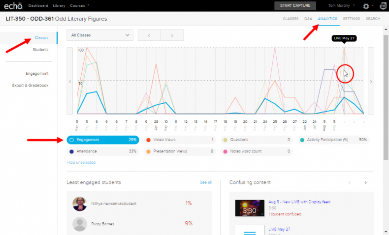 Screen cap of Section analytics